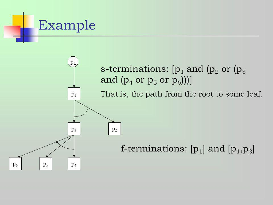Example s-terminations: [p1 and (p2 or (p3 and (p4 or p5 or p6)))]